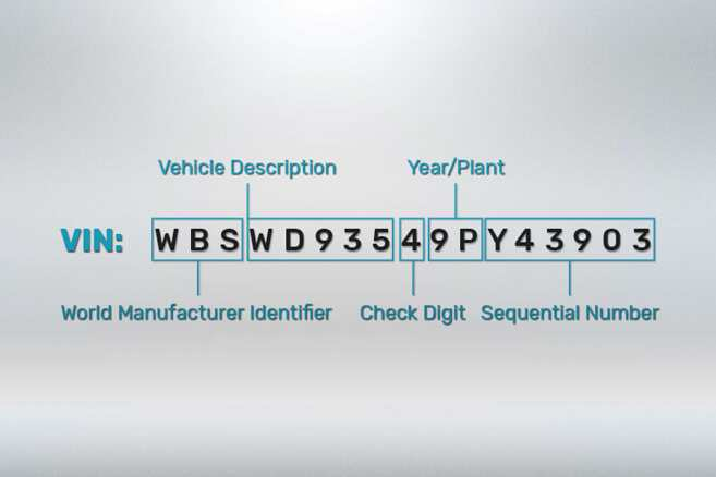 how to decode BMW VIN