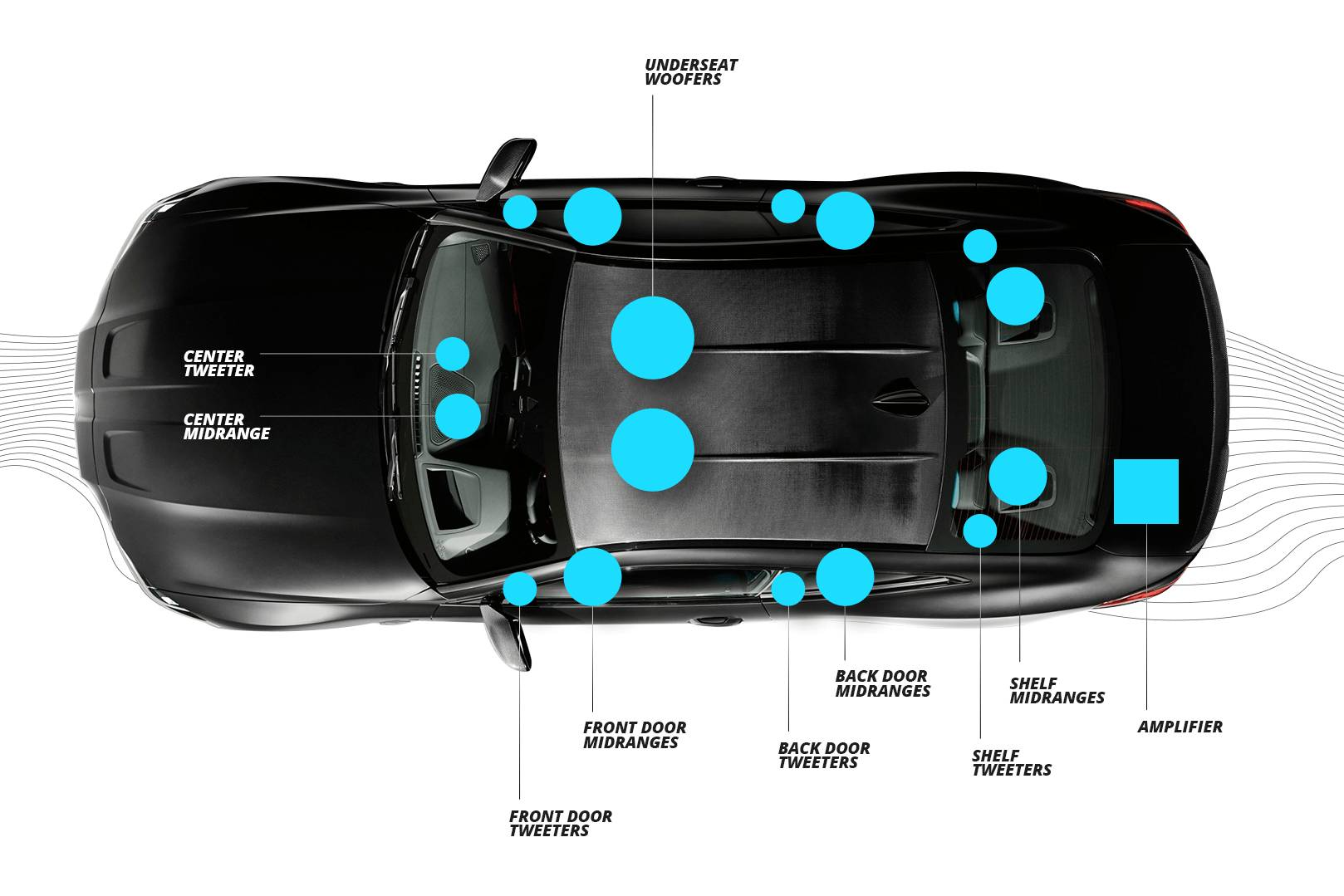 BMW Harman Kardon (Top-HiFi) sound system