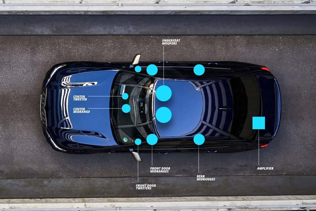 BMW Hi-Fi sound system