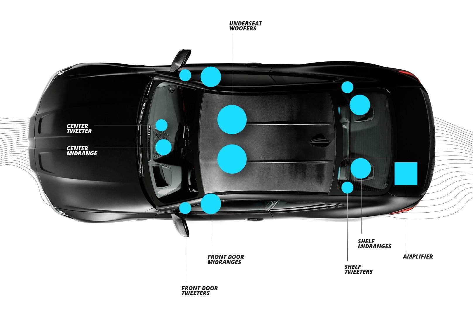 BMW Harman Kardon sound system