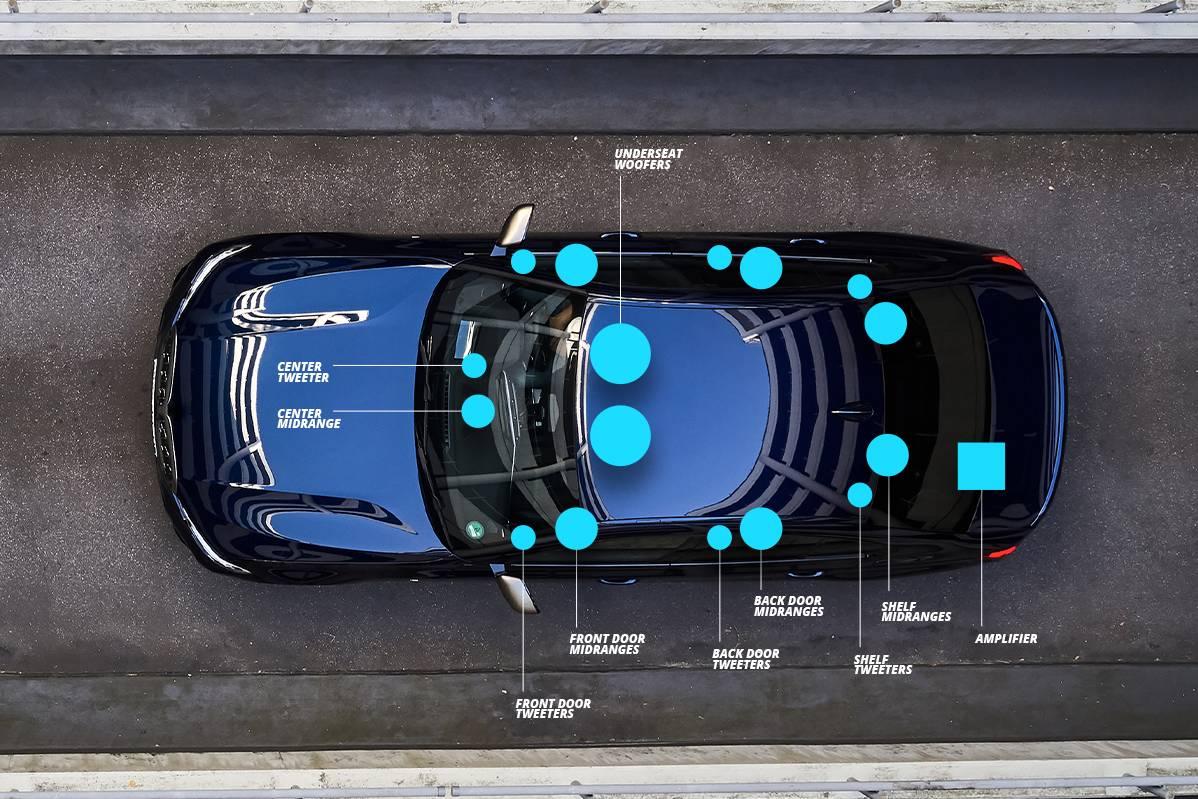 BMW Harman Kardon