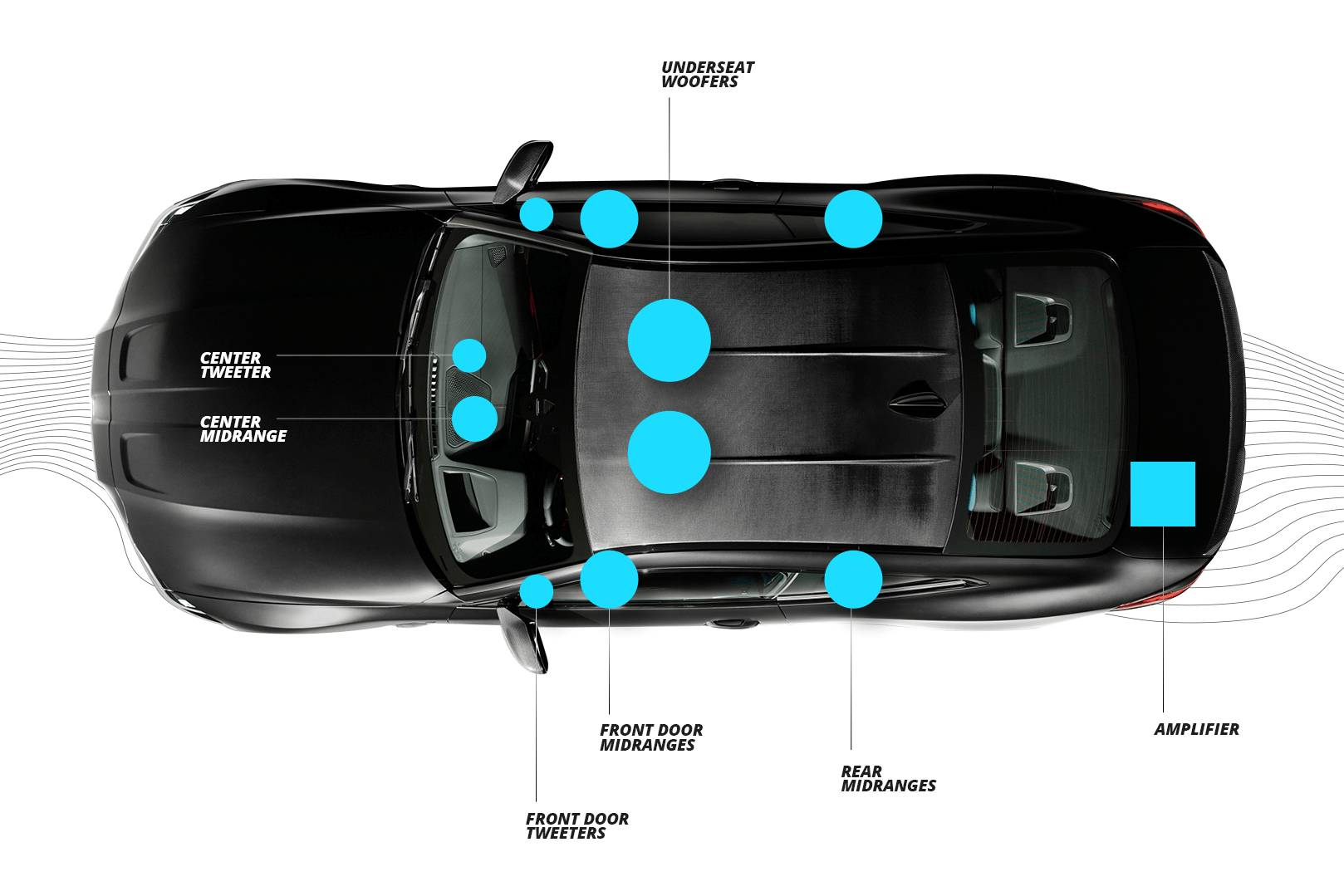 BMW HiFi sound system