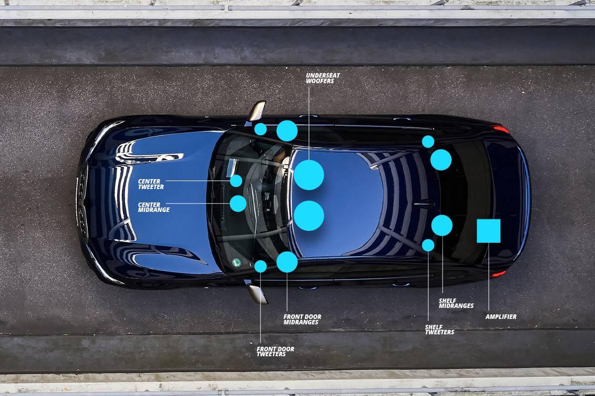 BMW G20 Speakers Upgrade